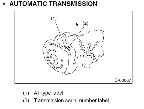Subaru Automatic Transmission Swap Chart