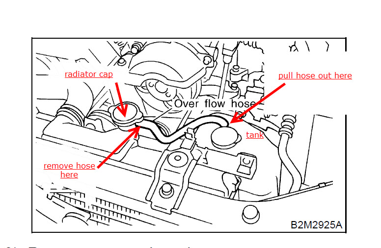 just a quick question on blowing into overflow hose - Subaru ...