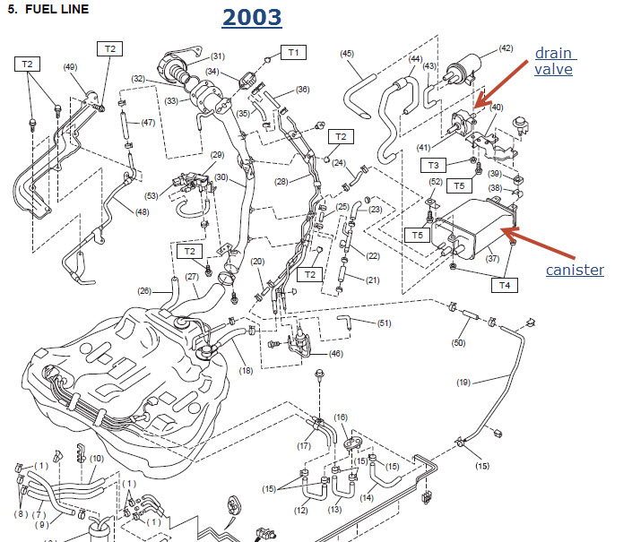 check engine code p1443 source  - page 2