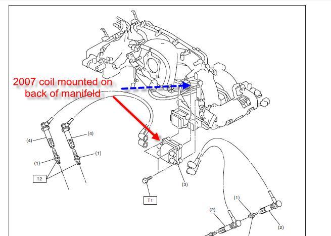 להפליא Coil failure common in MY2005-9? - Subaru Outback - Subaru Outback XV-48