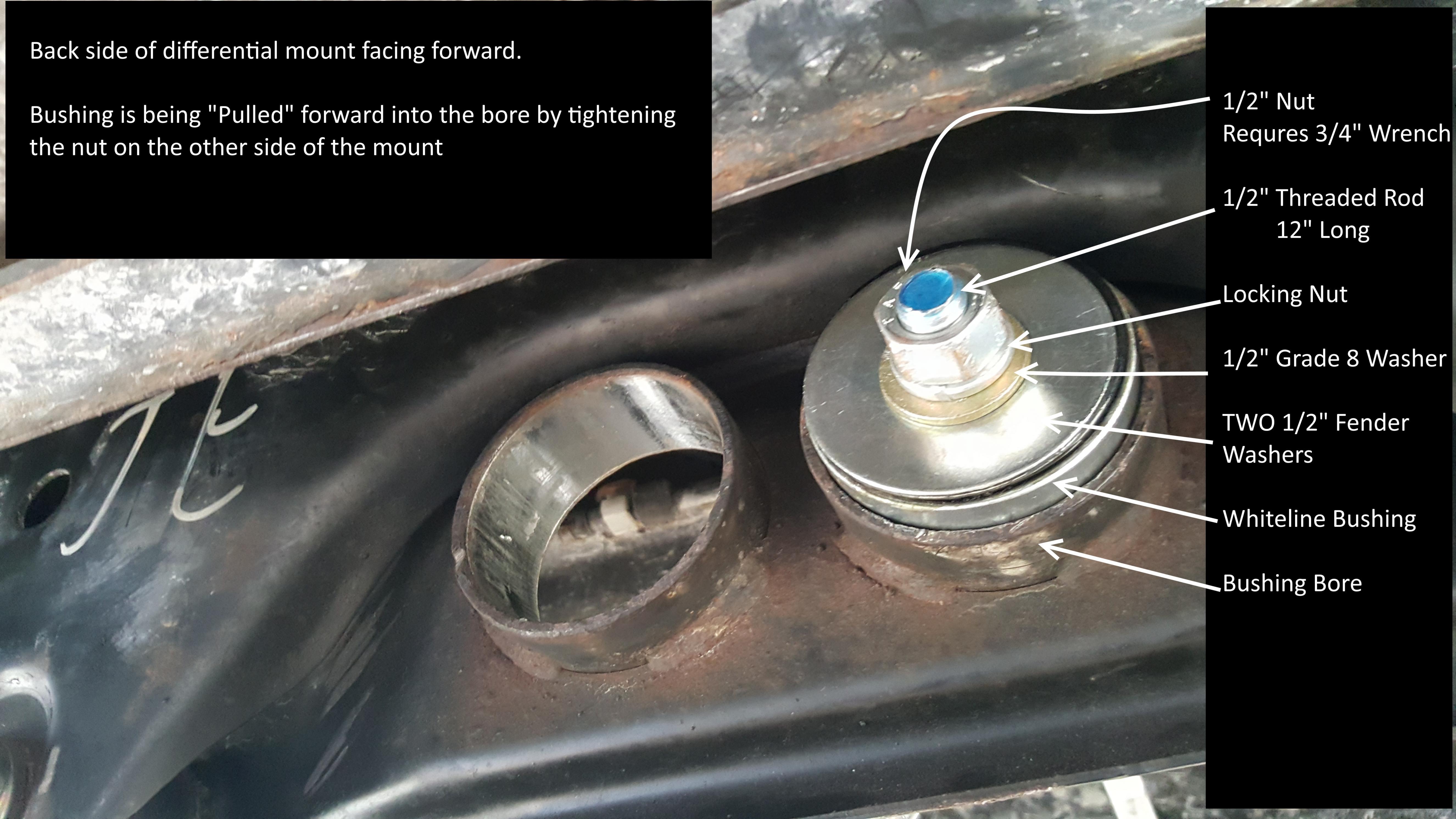 Differential Bushings Replacement Updates Subaru