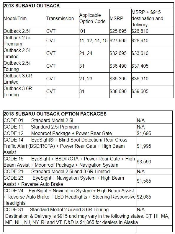 Outback Pricing And Options Page Subaru Outback Subaru - 2018 subaru legacy invoice price