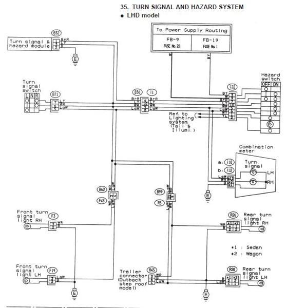 2006 Subaru Forester Wiring Diagram