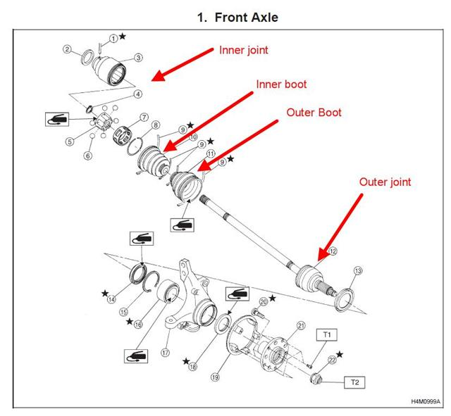 P 0900c1528006293a also Gmc Wiring Diagram Autocurate   Html as well Ball joints moreover 201114 Driveshaft Popped Out CV Joint Sheared And Or Failed in addition 5C0498201. on inner cv joint diagram