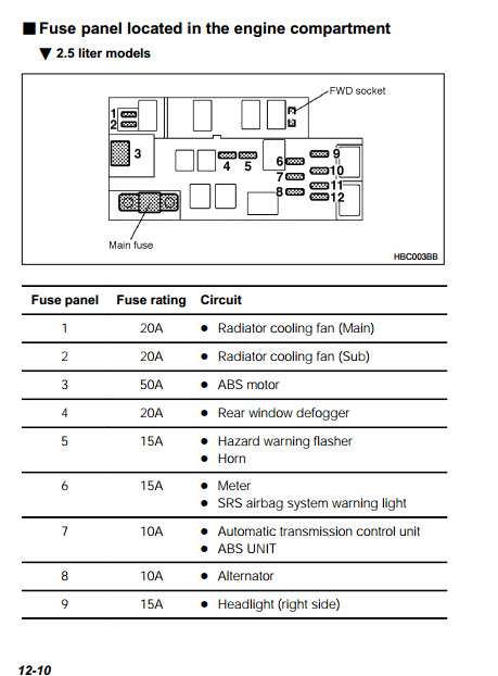 2001 subaru fuse box data electrical schemes 2001 Subaru Outback Tail Light Wiring Diagram
