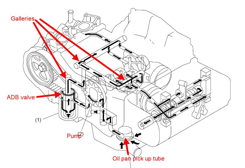 Cadillac Escalade Fuel Filter Location as well P 0996b43f80e644f7 further 2008 Suzuki Forenza Engine Diagram likewise 2008 Mitsubishi Eclipse Fuel Filter Location besides Cadillac Xts Diagram. on cadillac srx cabin air filter location