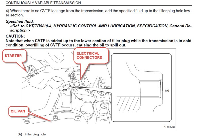 D L Front Differential Fluid Change Process Help Cvt Fill Small on Subaru Outback Engine Diagram