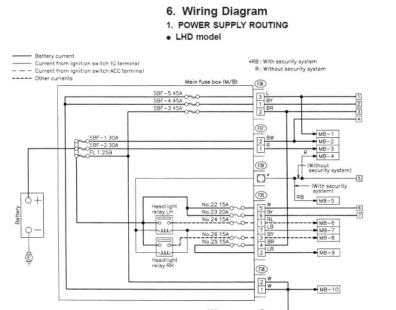 Diagram 1997 Subaru Impreza Outback Sport Wiring Diagram Full Version Hd Quality Wiring Diagram Everydaywiring Corrierte It