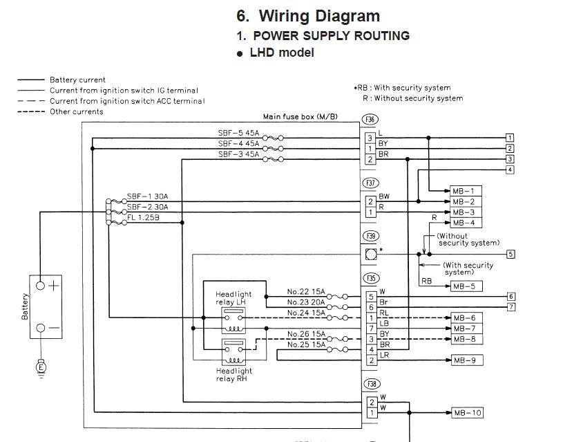 2011 subaru outback headlight wiring diagram outback wiring diagram wiring diagram data  outback wiring diagram wiring diagram