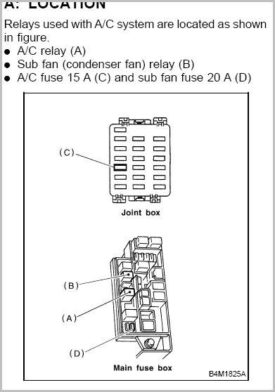 Air Compressor Fuse Box