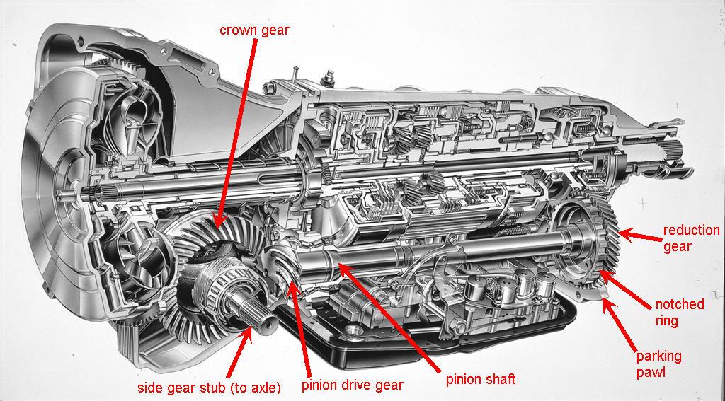 Drive Train Problems - Page 2 - Subaru Outback - Subaru ...