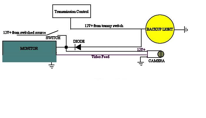 Backup Camera Wiring Schematic