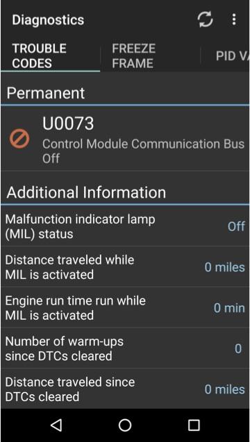 U0073 Code