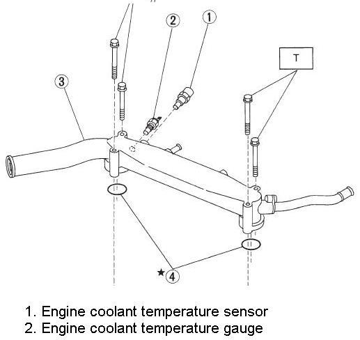 high mileage engine leaking anti freeze  help please  - subaru outback