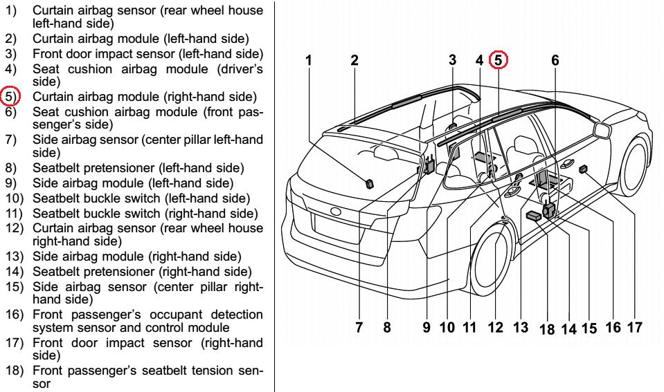radar detectors and eyesight page 2 subaru outback. Black Bedroom Furniture Sets. Home Design Ideas