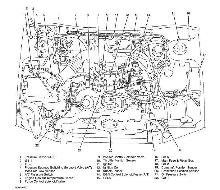 2011 subaru outback engine diagram misfiring 2014 outback h6 subaru outback forums  misfiring 2014 outback h6 subaru