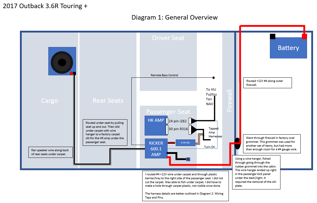 2017 outback 3 6r touring subwoofer & amp install subaru outback car subwoofer wiring click image for larger version name diagram1 generaloverview png views 802 size