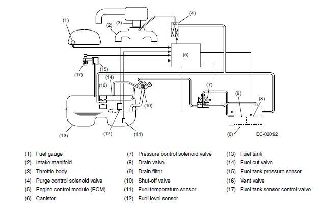 2009 obw2 5 new radiator then rear ended now code p1443. Black Bedroom Furniture Sets. Home Design Ideas