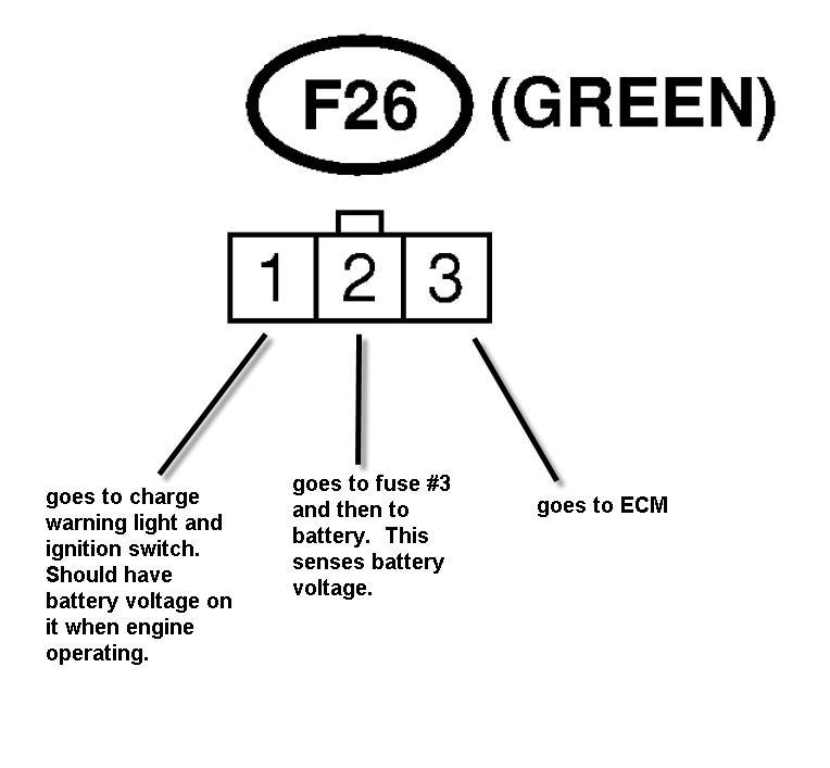Subaru Alternator Wiring -|- nemetas.aufgegabelt.info