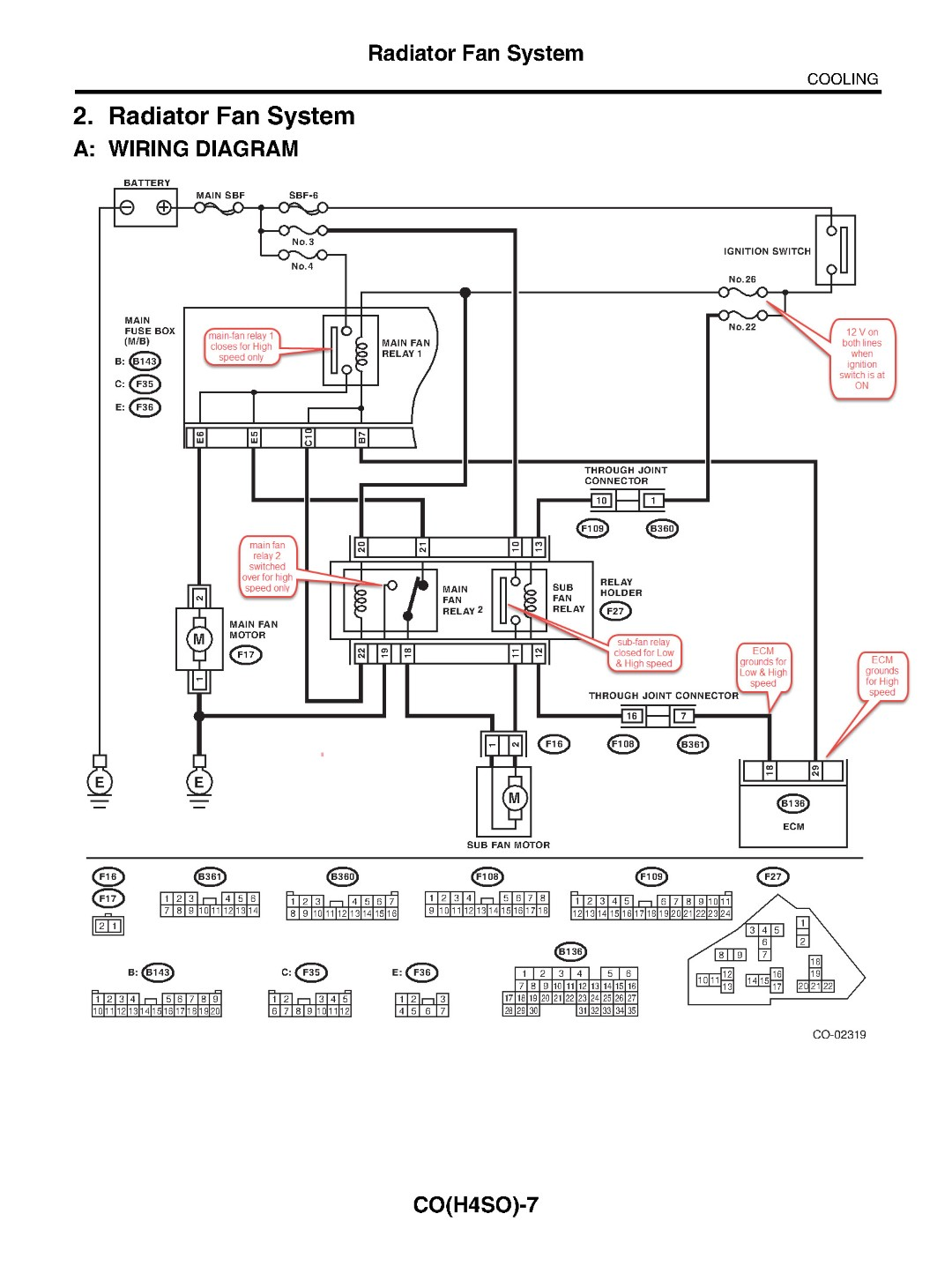 2009 polaris rzr wiring diagram 2009 discover your wiring 5 pin relay wiring high low polaris wiring diagram 2014 rzr