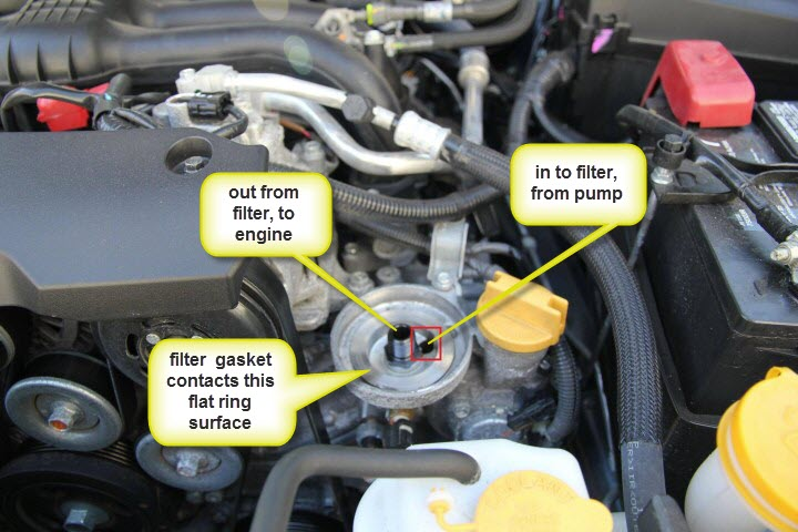 DIY: Gen 4 FB 2.5L Oil & Filter Change - Page 2 - Subaru Outback ...