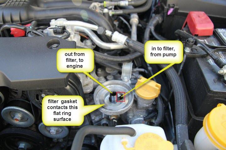 Subaru Outback - Subaru Outback Forums > General > Do-It-Yourself