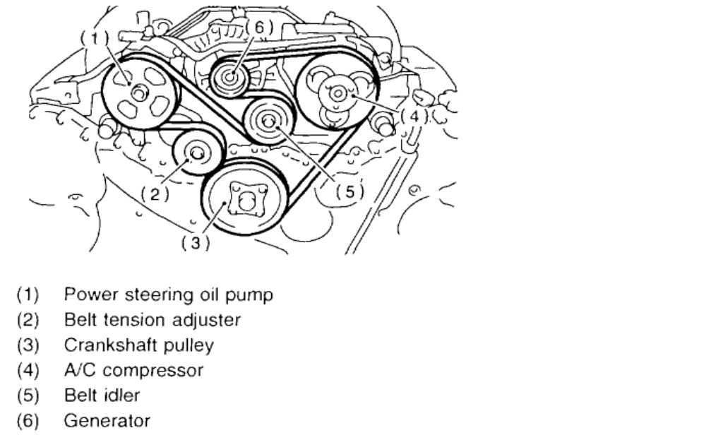 A B A Bef A E Edd Eee E additionally  likewise Bonedivers likewise Bazi also E F. on 2005 scion tc serpentine belt diagram