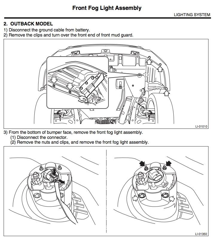 2013 Fog lamp removal for tint - Subaru Outback - Subaru Outback Forums