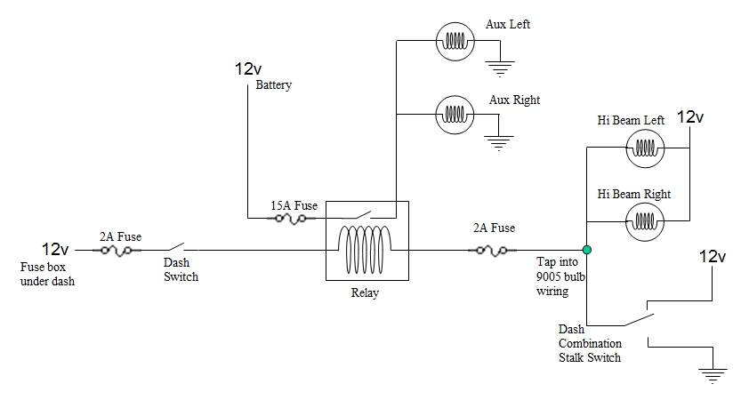 tapping the high beam to trigger my led lightbar relay subaru click image for larger version fog light wiring schematic jpg views 727