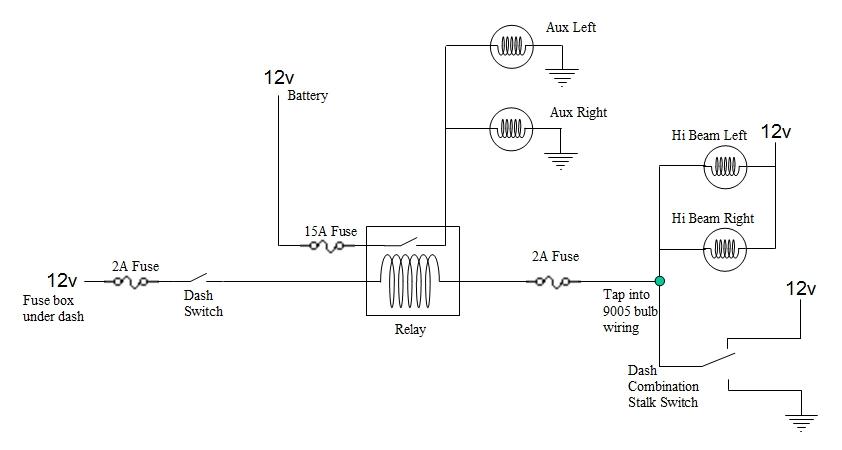 Tapping The High Beam To Trigger My Led Lightbar Relay Subaru Rhsubaruoutbackorg: Negative Trigger Fog Light Relay Wiring Diagram At Gmaili.net