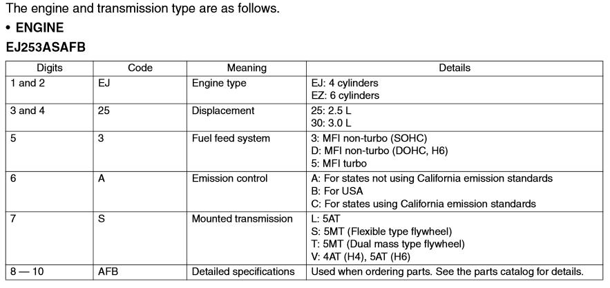 D Location Engine Serial Number H Form
