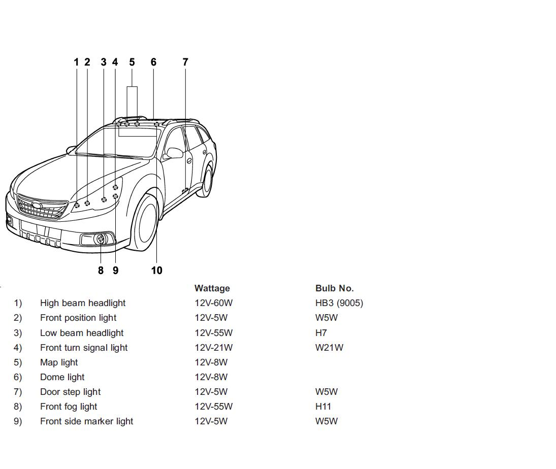 2012 Outback. What light isn\'t working (with pics) - Page 2 - Subaru ...