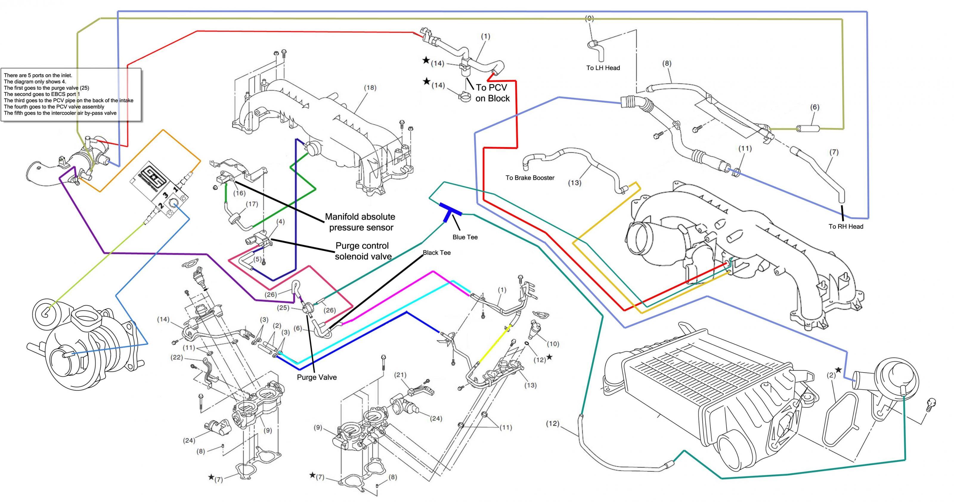 1999 Hyundai Sonata Fuse Box Diagram Elantra Wiring What Did You Do With Your Gen Ob Today Page Subaru 3200x1686