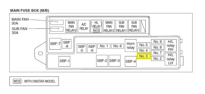gen 2 h6 alternator wire assembly page 3 subaru. Black Bedroom Furniture Sets. Home Design Ideas
