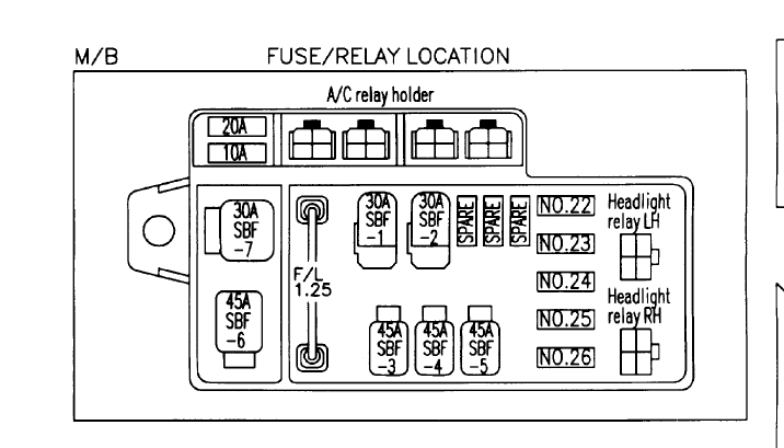 2008 subaru forester fuse box 2008 wiring diagrams online