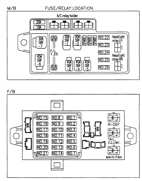 D Seat Heater Fuse Fuse Boxes on 1996 Mazda B3000 Fuse Box Diagram