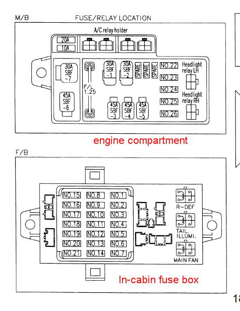 17827d1288562807 blown fusible link ign abs fuses fuse boxes 97 blown fusible link, ign and abs fuses subaru outback subaru 2010 subaru legacy fuse box at couponss.co