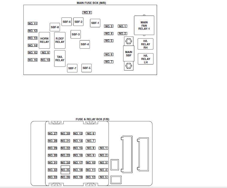 Click Image For Larger Version Name Fuse Panels 2005 Views 3941 Size: 2007 Subaru Outback Fuse Box Diagram At Satuska.co