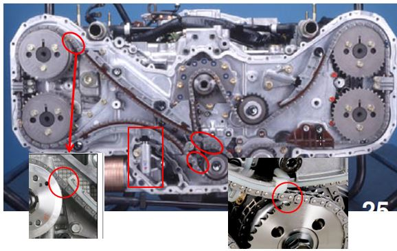 30 H6 Timing Chain And Guide Discussion Page 12 Subaru