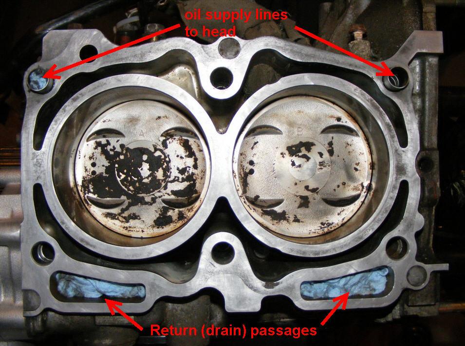 Oil leak - head gasket? - Subaru Legacy Forums