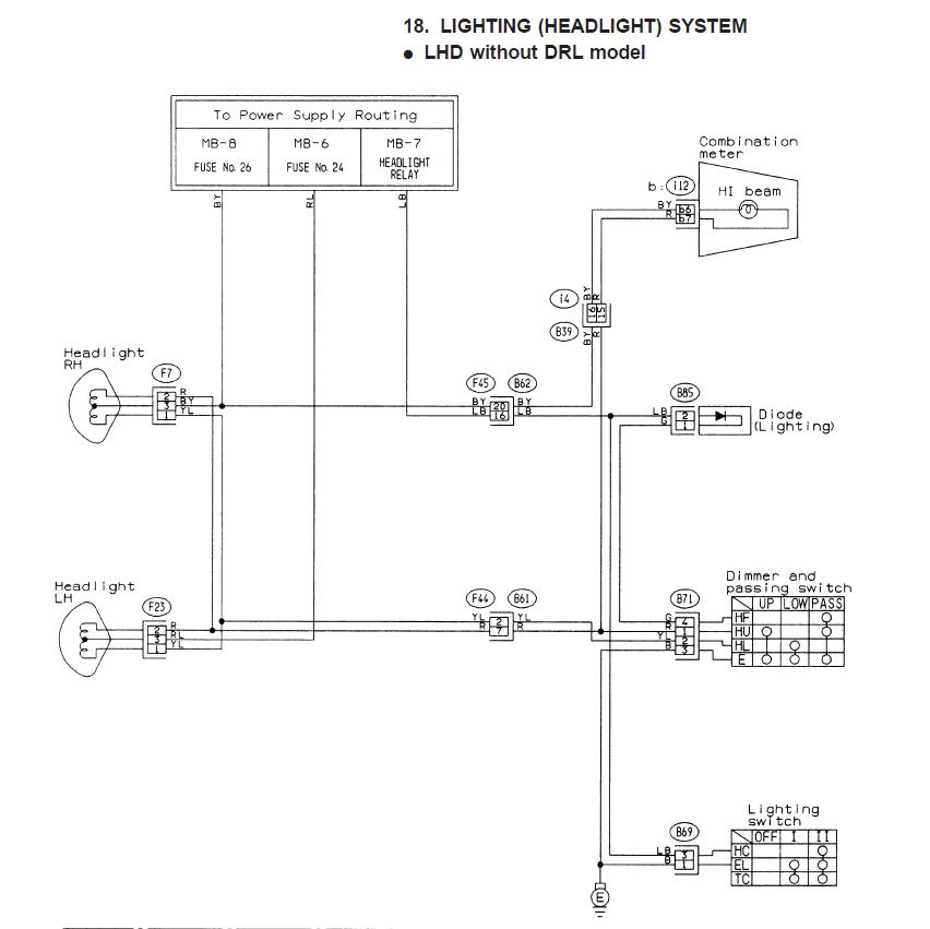 06 outback wiring diagram free picture schematic 97 outback headlight wiring diagram - subaru outback ... #1