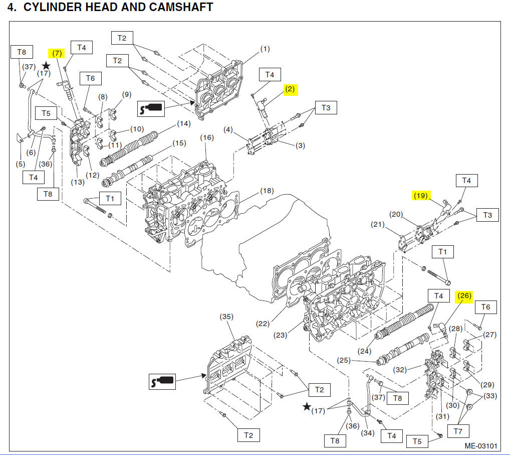 radio wiring diagram for subaru impreza radio discover your subaru ac wiring diagram
