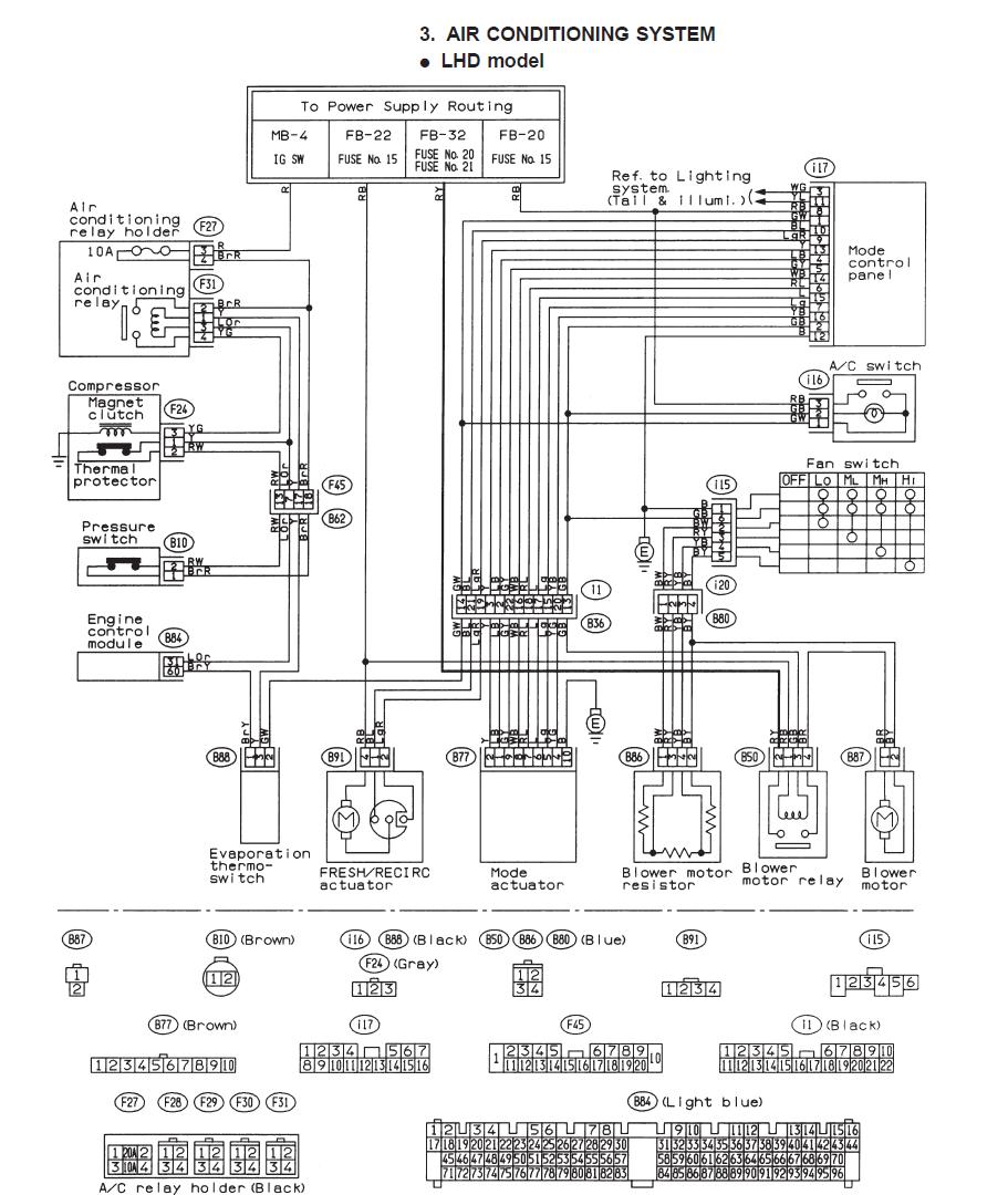heater  blower failure - page 2 - subaru outback