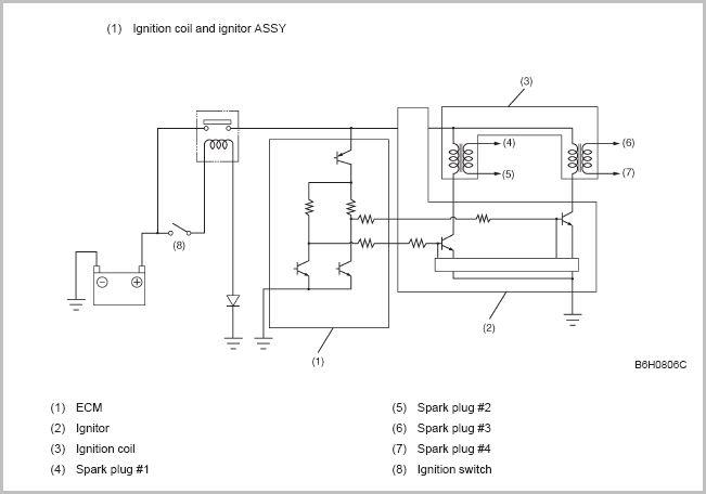 מפואר 6 ignition coils in 9 months- 2000 ob 2.5 mt!!! Please help TV-08