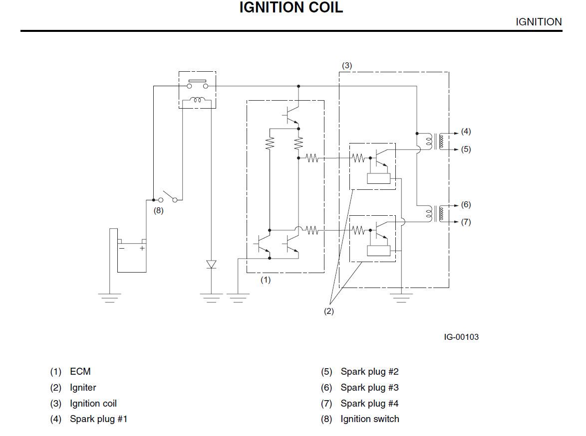 subaru coil wiring schematic - wiring diagram schematic launch-visit-a -  launch-visit-a.aliceviola.it  aliceviola.it
