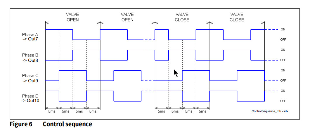 Subaru Electronic Egr Valve  How It U0026 39 S Made  Works  And Might Be Tested - Subaru Outback
