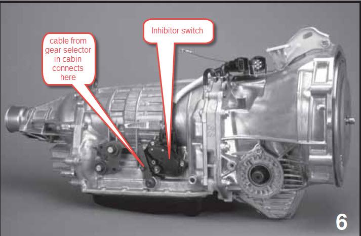 Gear shifter or transmission problem | Subaru Outback Forums