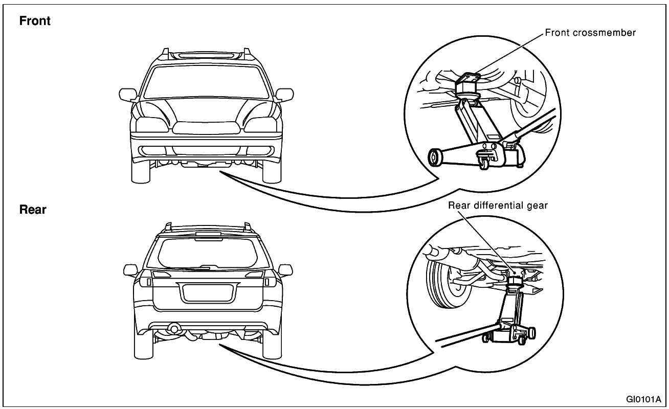 2015 subaru outback jack points