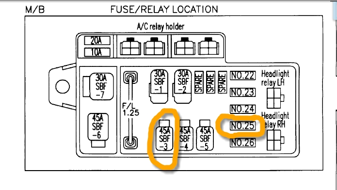 21970d1325421047 98 legacy outback fuse 33 locations 98 legacy outback fuse 33 subaru outback subaru outback forums 2012 subaru legacy fuse box diagram at cos-gaming.co