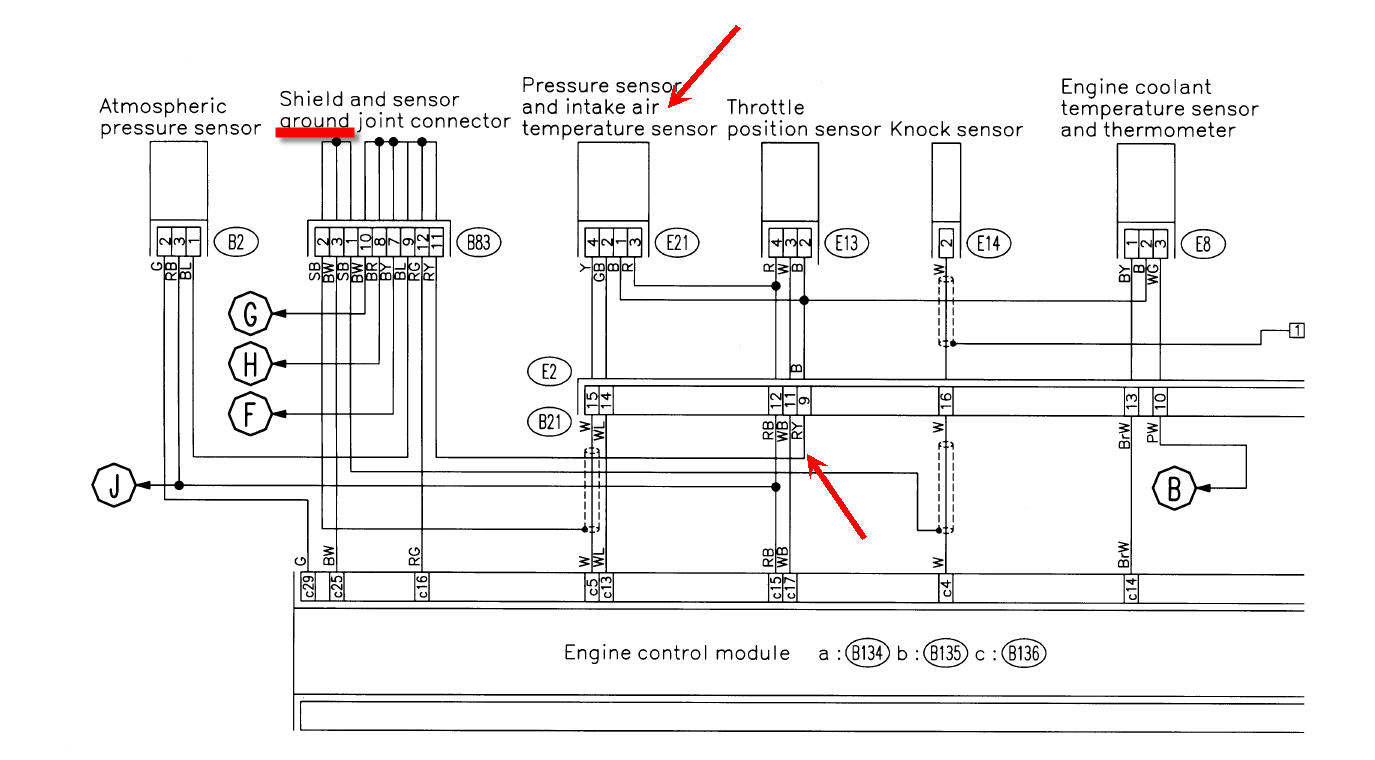 p0107 and stalling 2000 ob limited at - subaru outback ... 3 bar map sensor wiring diagram